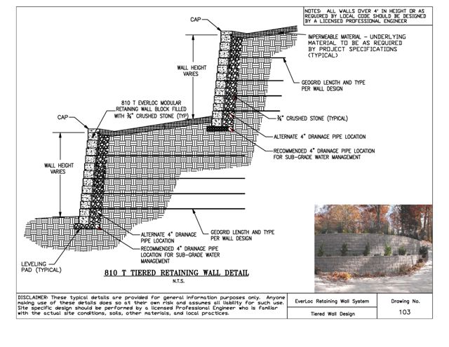 How To | Everloc® Retaining Walls | E. Dillon & Company