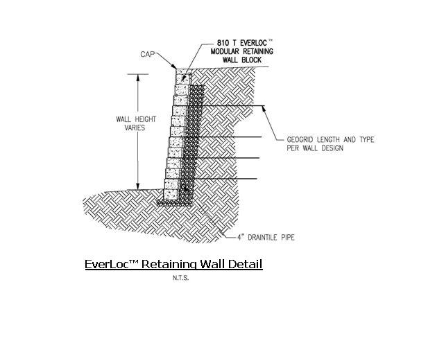 Gabion Wall Design Drawings : Ohw view topic my wall yard